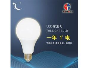 LED节能灯为什么越来越受欢迎?