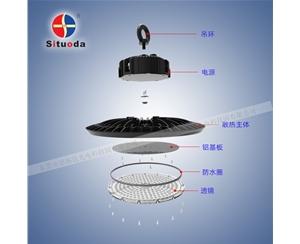 150W UFO-03款工矿灯